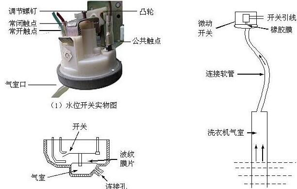 水位检测器电路图